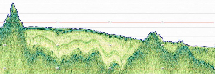 Nautical depth; the most accurate nautical depth measurement in fluidmud